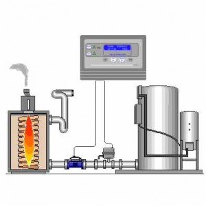 Boiler Feed Measurement and Control
