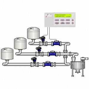 Blending Control Systems